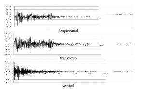 شکل 4-شتاب نگاشت زلزله ال سنترو
