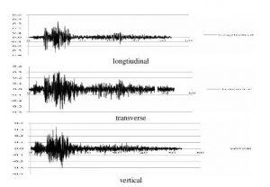 شکل 6- شتاب نگاشت زلزله طبس